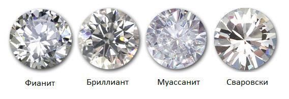 Отличить камень от подделки