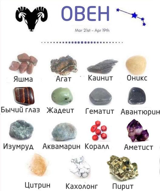 камни подходящие овнам