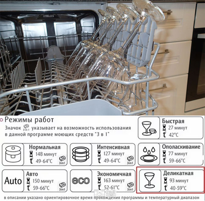 чистка хрусталя в посудомоечной машине