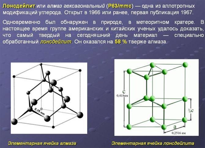 Структура лонсдейлита