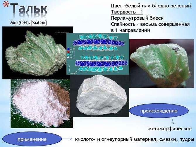 описание минерала тальк