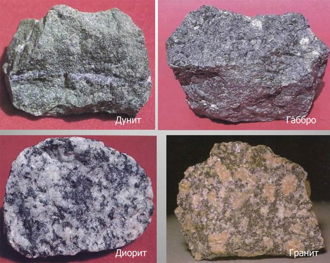 Горные минералы