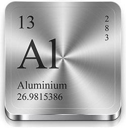 элемент алюминий