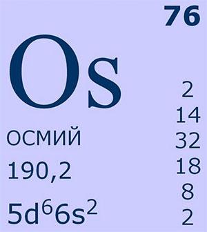 осмий элемент