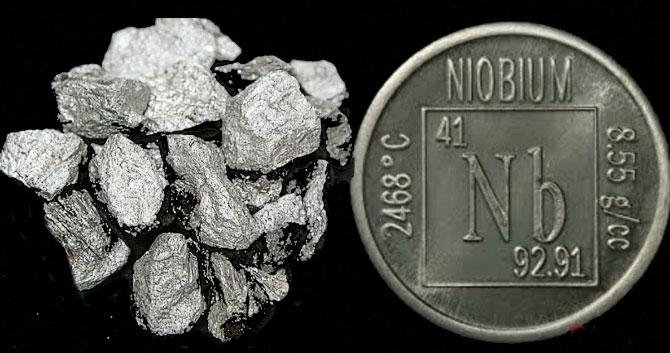 Ниобий элемент