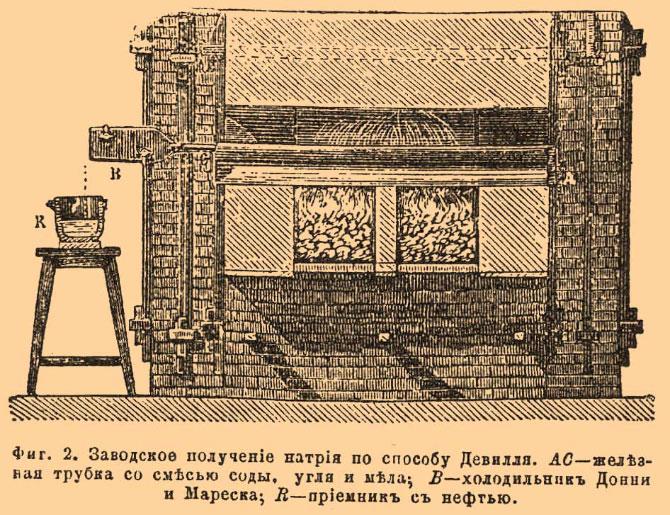 Промышленное получение натрия по способу Девилля, распространённое в 19 веке. AC — железная трубка со смесью соды, угля и мела; B — холодильник Донни и Мареска; R — приёмник с нефтью
